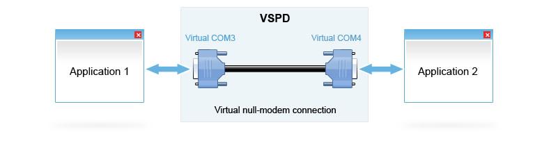 VSPD_Icon