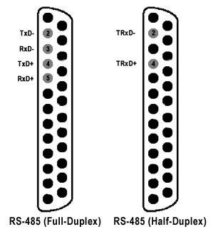 RS485 pin configuration