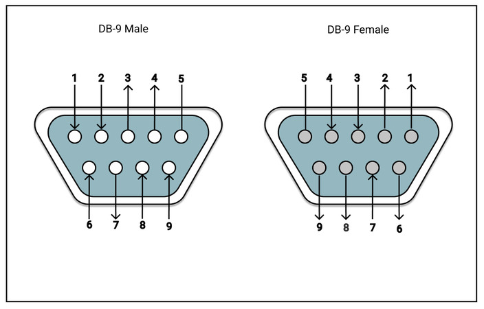 Db9 Pin Diagram | Repair Manual Db Male Wiring Diagram on