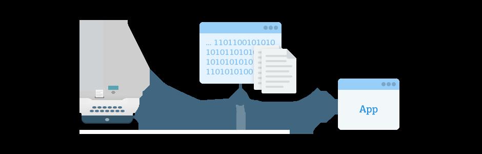 Liste complète des fonctionnalités de Serial Port Monitor